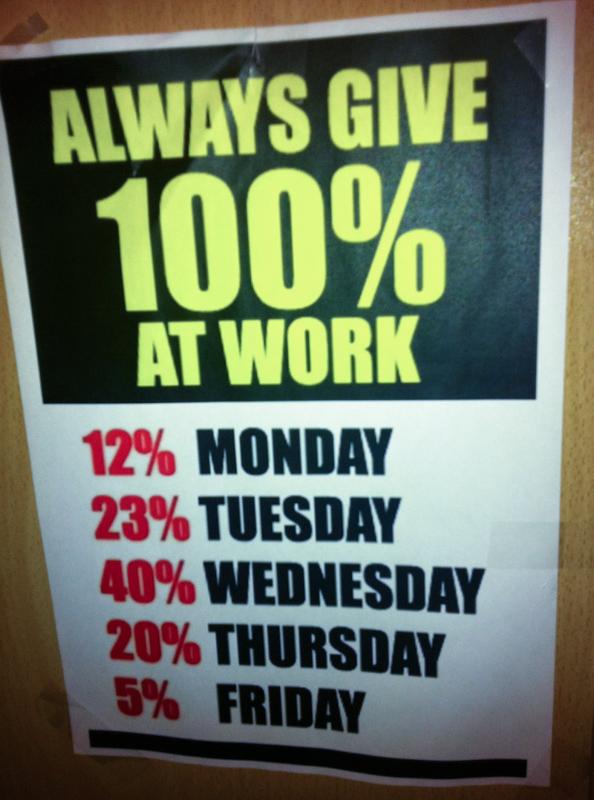 Arbeid 100 prosent på jobb